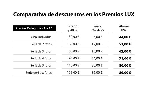 LUX2013-Comparativa-precios-lux_v2